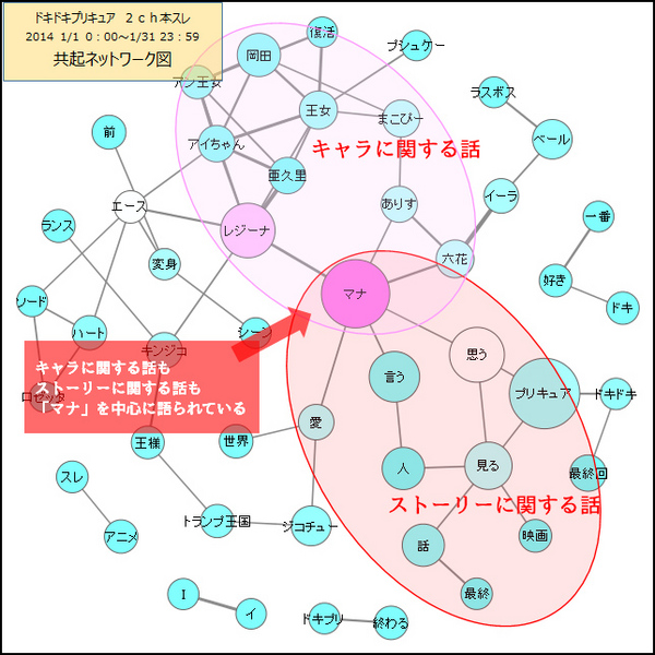 doki network2.jpg