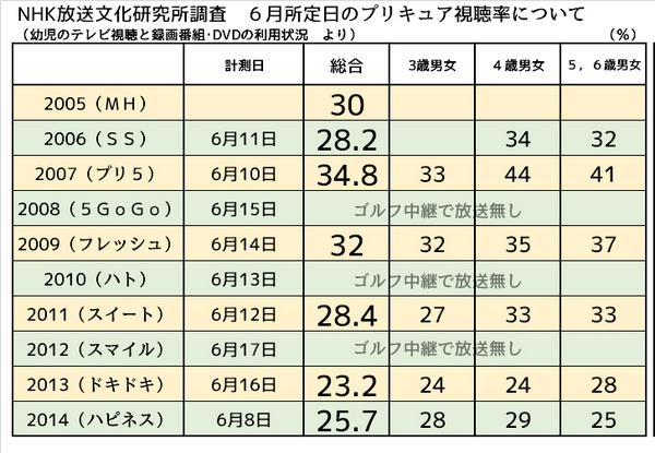 NHKshichouritu.jpg